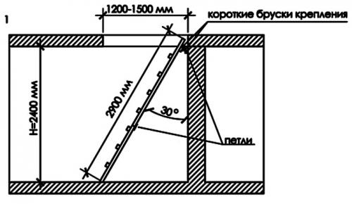 чертеж складной лестницы на чердак
