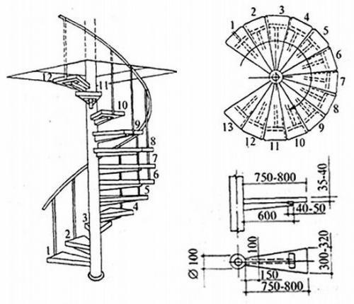 расчет винтовой лестницы